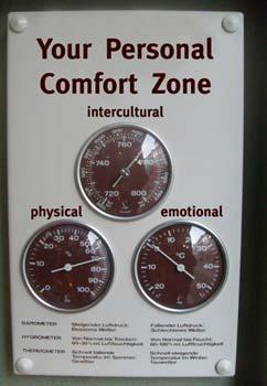 your comfort zone